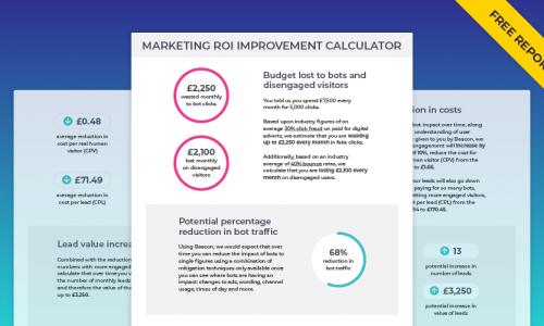 Marketing ROI Improvement Calculator