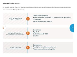 Buyer Persona Templates, The Top 10 Sites | Beacon Analytics