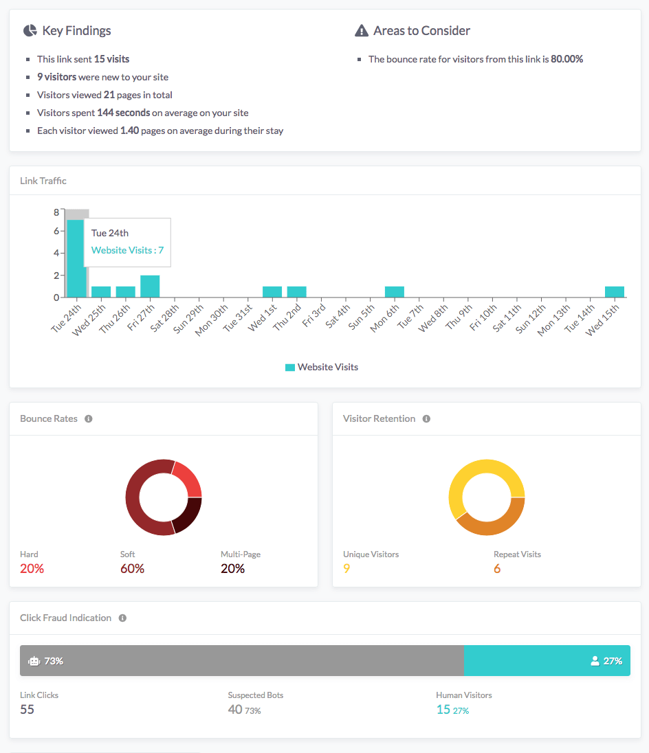 Beacons campaign intelligence findings