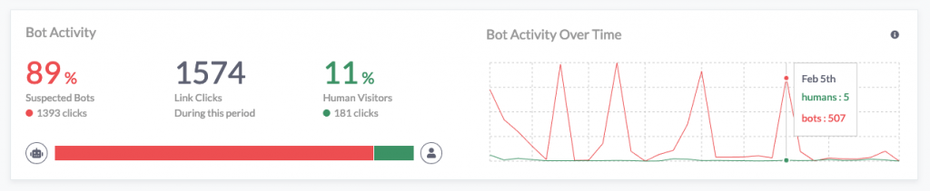 Beacon bot click reporting