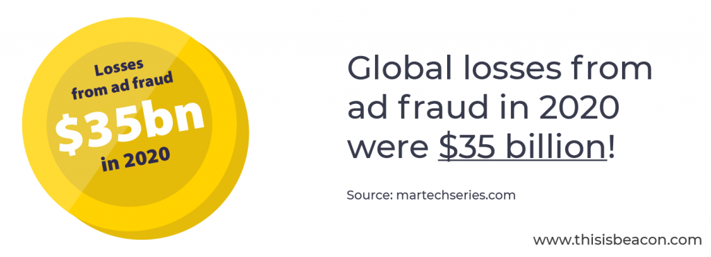 Global losses from ad fraud in 2020 were $35billion.