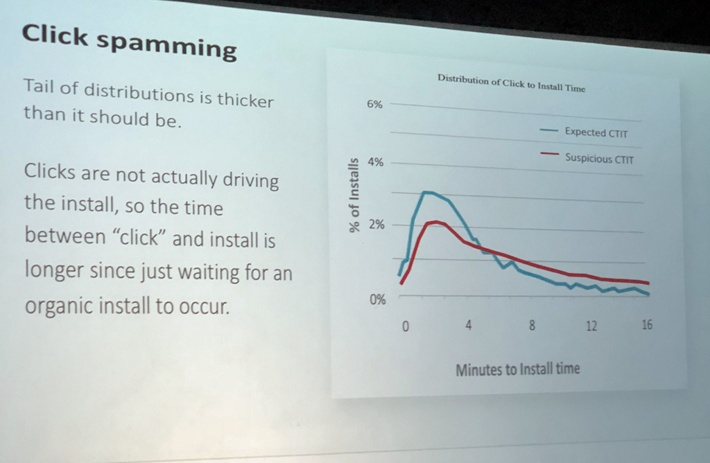 """click spamming"" from the Mobile Marketing Association Impact presentation in 2018 by Kevin Frisch when he was Head of Driver & Rider Acquisition at Uber"