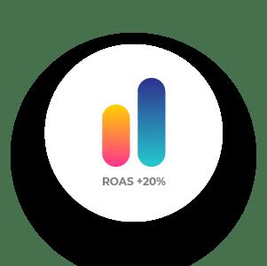 Facebook ROAS increase