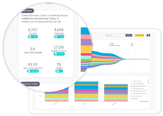 Content marketing measurement dashboard