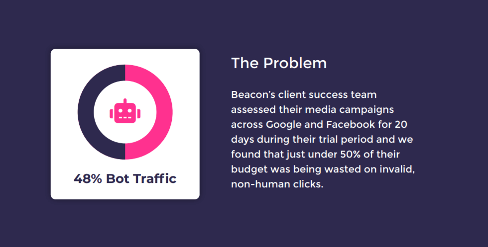 bot traffic on Otty's Facebook ads before using Beacon