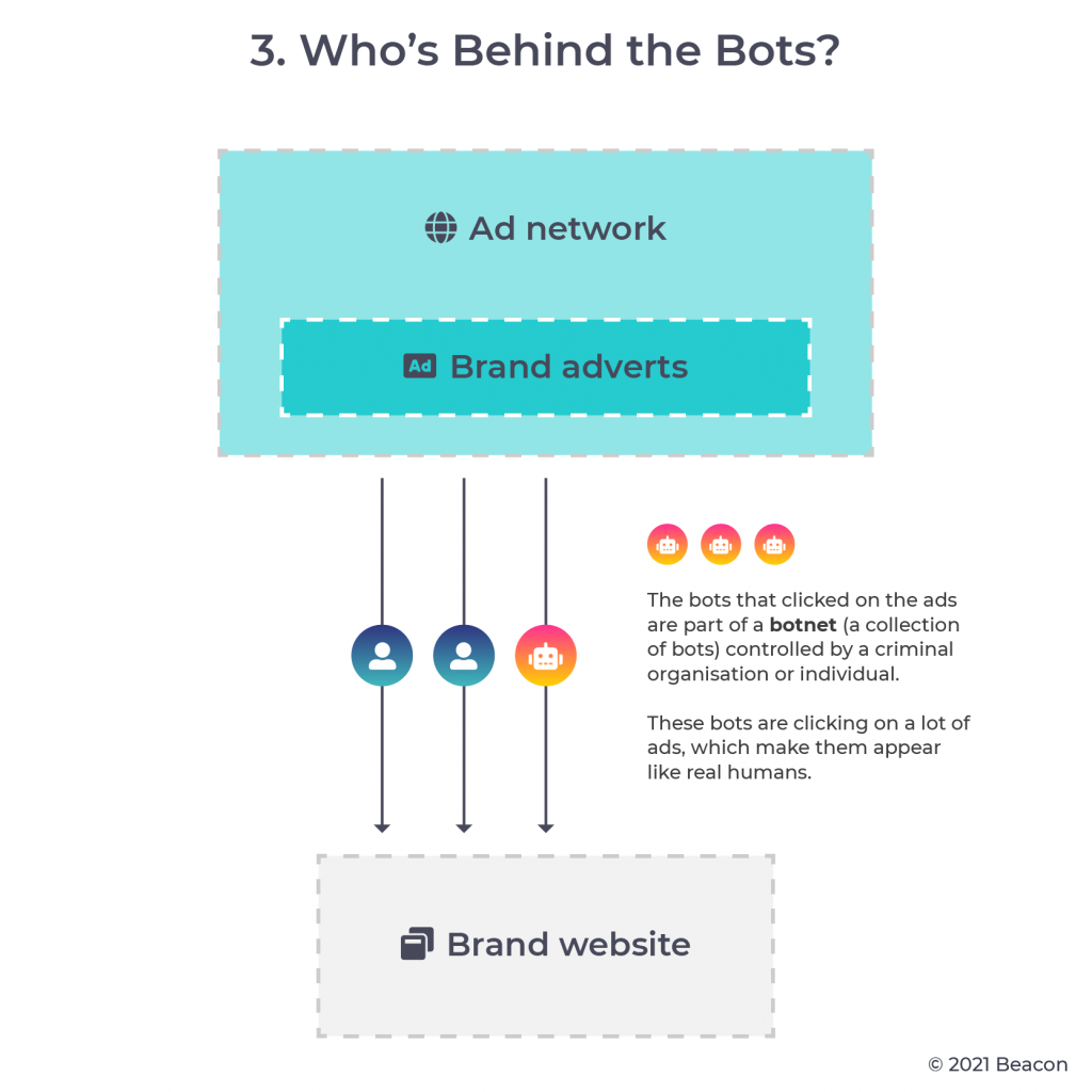 Ad fraud: who's behind the bots